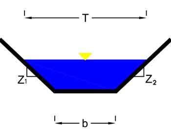 kanal_trapez