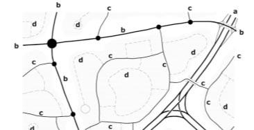 Karakteristikat hierarkike e lidhjet funksionale të tipit të rrugëve urbane